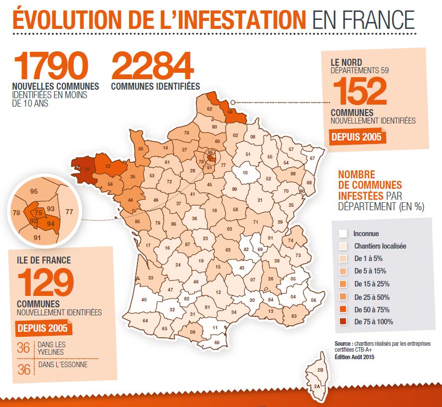 Carte présence mérules en France