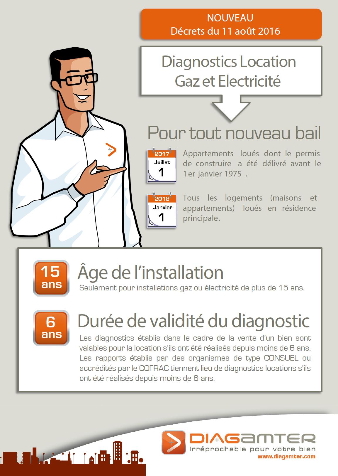 diagnostic gaz et electricité location