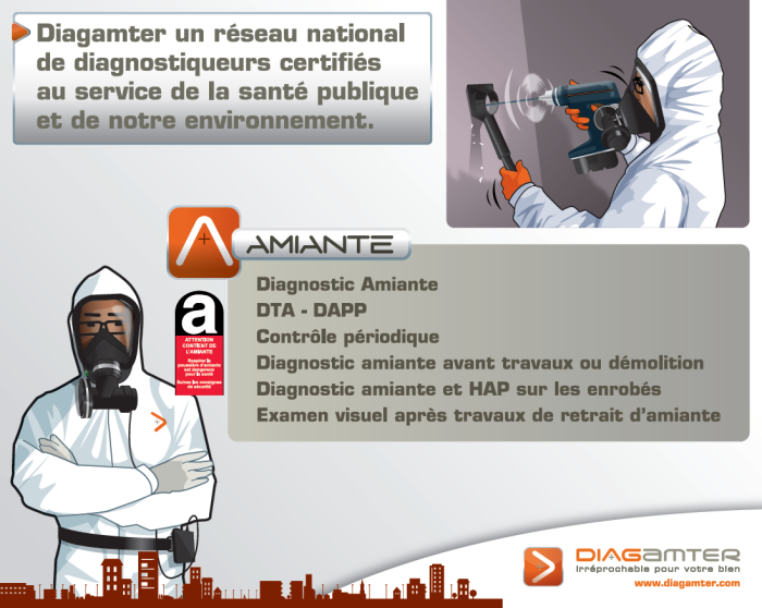 Le diagnostic amiante avec Diagamter.