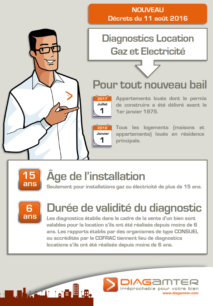 Diagnostic lectricit pour la vente diagamter - Diagnostic electrique location ...